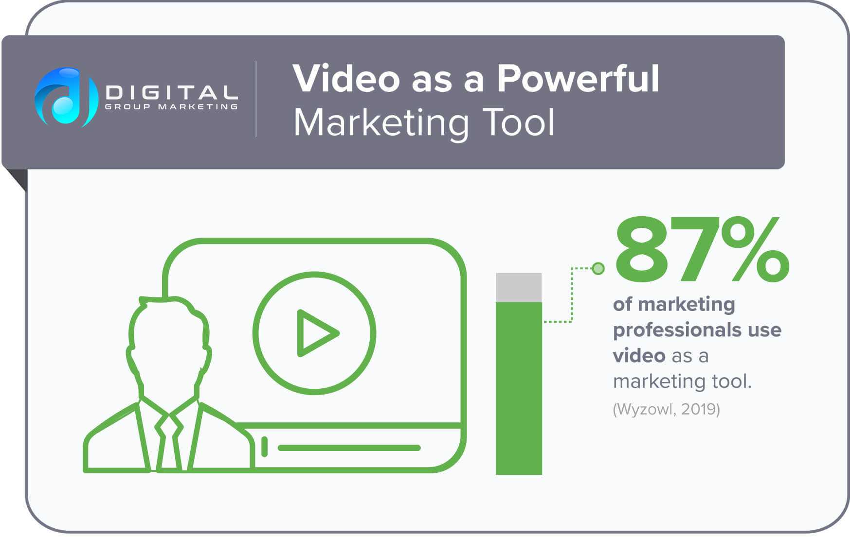 video as powerful marketing tool