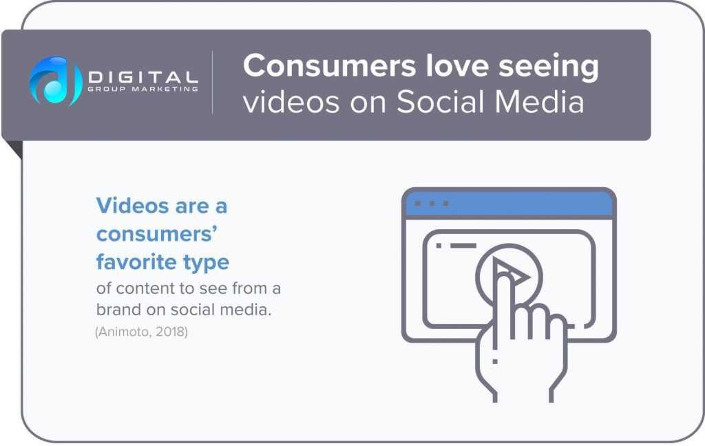 video content for social media